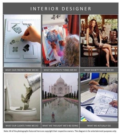 What Interior Designers 'do'